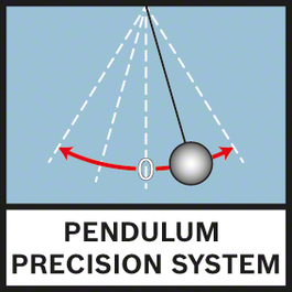 精密擺動系統 精密擺動系統包括硬化成形的零件和光學元件,精確度高,並含有減震器