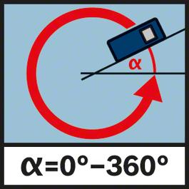 360°傾斜感應器 整合式360°傾斜感應器